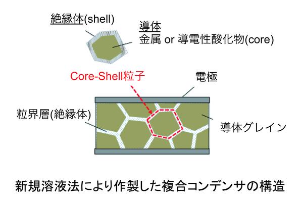 condenser-01.jpg